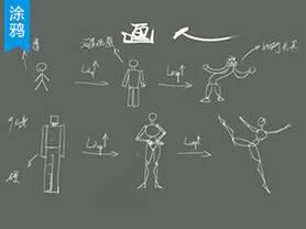 【人体教程】动感人体涂鸦教程