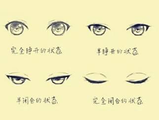 【图文教程】眼睛的手绘画法
