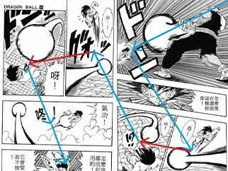【干货文章】手绘漫画分格及镜头语言