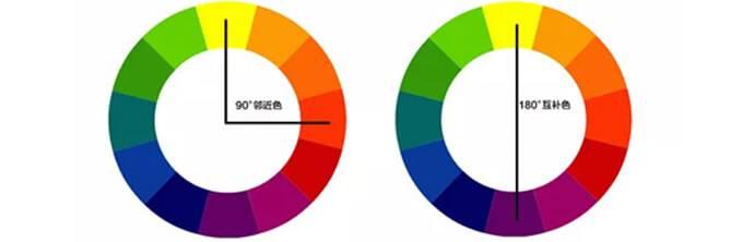 《怎样学会用色轮配色?》