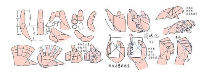 漫画人物手的绘制方法