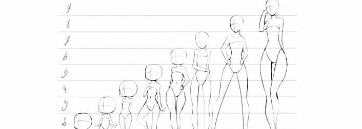怎么画动漫的人体比例?